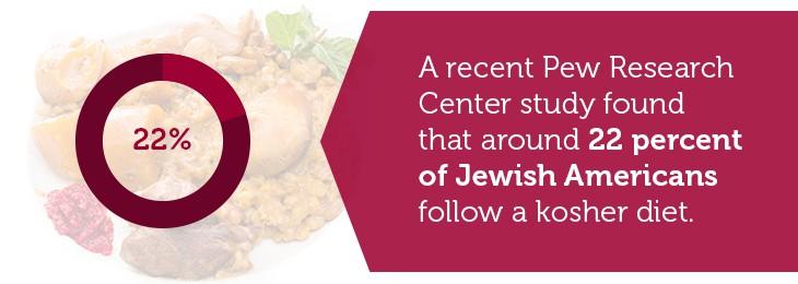 kosher-diet-facts