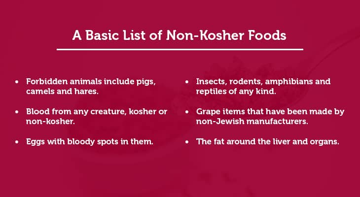 What makes something kosher for What does it mean to have a kosher kitchen